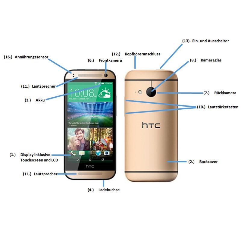 HTC One Mini 2 M5