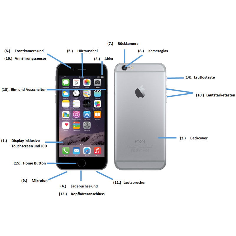 iphone 6 home button tauschen
